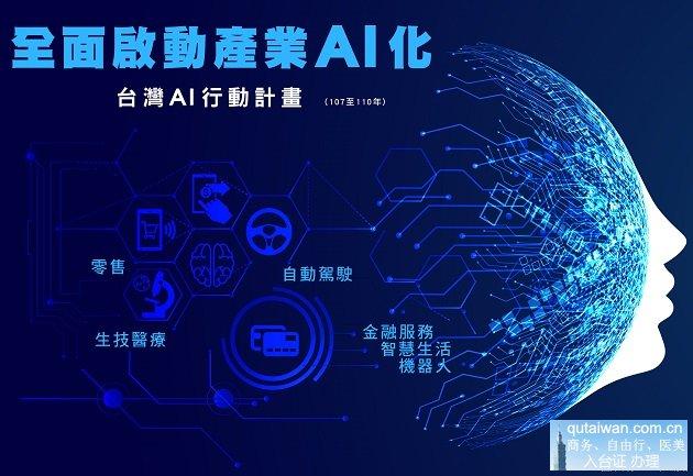 台湾AI产业创新