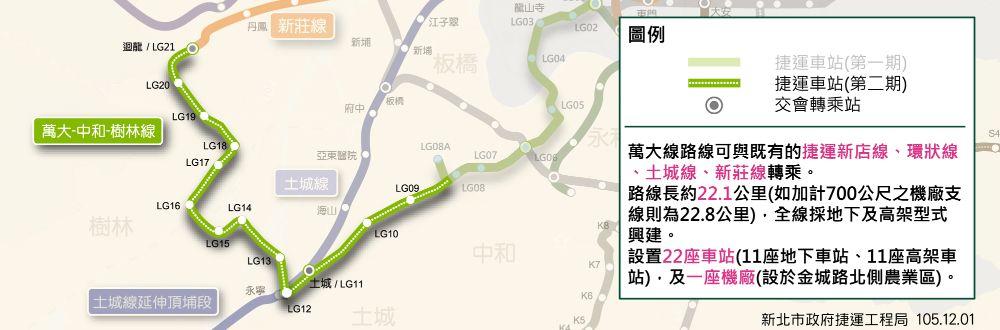 树林线捷运走势地图