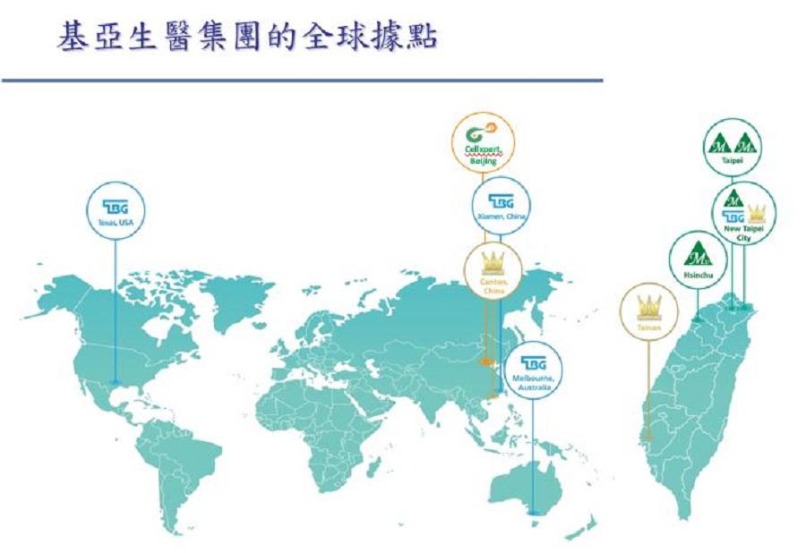 台湾基亚生物科技股份有限公司全球布局