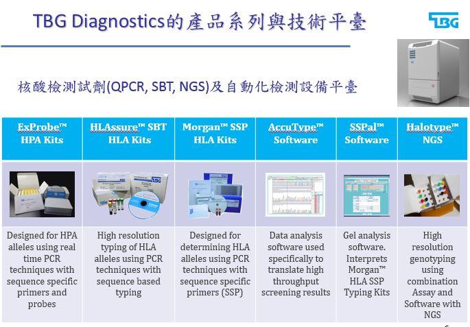 核酸检测试剂(QPCR, SBT, NGS)及自动化检测设备平台