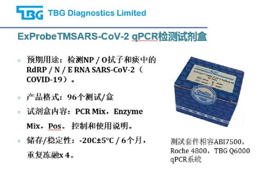 ExProbeTMSARS-CoV-2 qPCR检测试剂盒