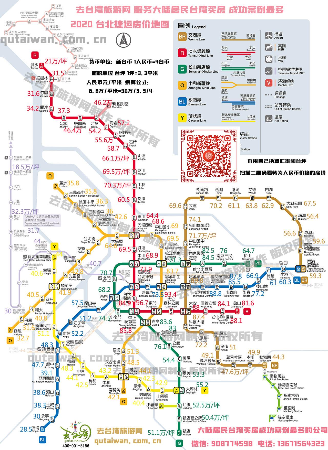 2020年台北捷运房价图